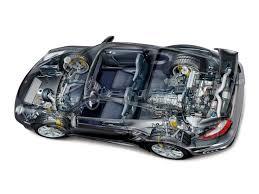 porsche 911 gt2 997 cars technical 2048x1536 647781 porsche 911 gt2 997 cars technical
