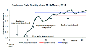 Data Doesnt Speak For Itself Outcomes Values
