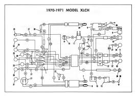 1967 harley davidson golf cart wiring diagram 1967 1975 harley davidson sportster wiring diagram wiring diagram on 1967 harley davidson golf cart wiring diagram