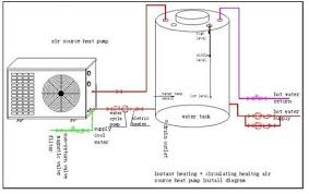 wiring diagram for swimming pools the wiring diagram swimming pool heat pump wiring diagram nodasystech wiring diagram