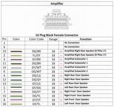 2005 dodge durango stereo wiring diagram wiring diagram 1999 Dodge Dakota Stereo Wiring Diagram 2005 dodge durango stereo wiring diagram dodge ram 1500 radio wiring vw new beetle diagram 1999 dodge dakota stereo wiring diagram