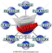Drawing Of Great Resume Words Experience Skills Reference K14817913