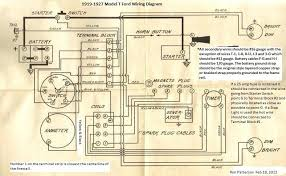 model t ford forum adding a fuse to the wiring 1