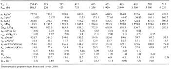 Solvent Volatility Chart Ethanol