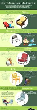 lovely how to clean sunbrella cushions e1006554 outdoor furniture cushions cleaning how to clean patio furniture