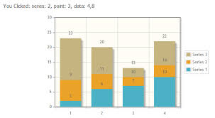 Jqplot Bar Chart Example Learn To Draw Graphs Of Library 5 Jqplot Classic Example