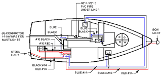 marine boat wiring diagram marine wiring diagrams basic 12 volt boat wiring diagram