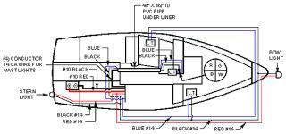 marine boat wiring diagram marine wiring diagrams basic 12 volt boat wiring diagram