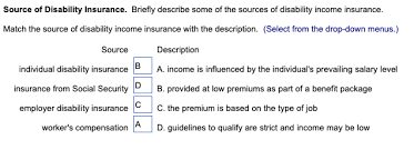 Purposes of defining what your occupation is, the disability contract specifically states your substantial duties of your occupation. Solved Source Of Disability Insurance Briefly Describe S Chegg Com