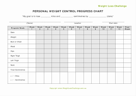 15 Veritable Herbalife Ideal Weight Chart