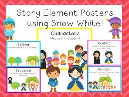 Story Elements Kindergarten Anchor Chart Story Elements Anchor Charts Story Elements Posters In