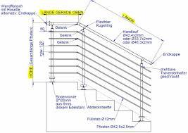 Edelstahl Handlauf Bausatz Garagedooropenerga