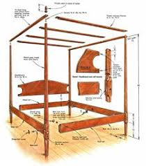 4 poster bed plans. Unique Bed The PencilPost Bed  Fine Woodworking Article With 4 Poster Plans N