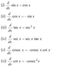 Derivative Rules A Plus Topper