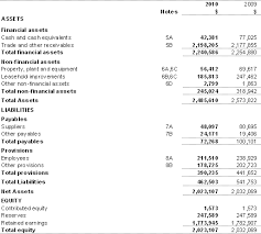financial statement part 4 financial statements inspector general of taxation