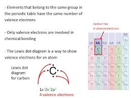 Ch 6 Elements & the Periodic Table - ppt video online download
