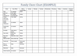 Family Chore Chart Template 30 Free Chore Chart Template Tate Publishing News