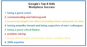 According To Google Execs The Most Important Stem Skills