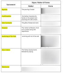 Form And Matter Of Sacraments Chart Crochet Religion Matter And Form Chart Just Form Diagram