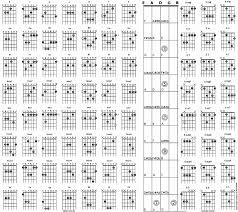 Guitar Power Chord Chart Accomplice Music