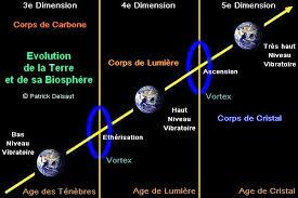 """Résultat de recherche d'images pour """"image des dimension de la terre"""""""