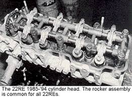 toyota deciphering engine applications se sfe sge sgte toyota has built numerous four cylinder engine families over the years but one that has been in use for quite a long time is the r series