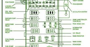 1999 ford ranger fuse box diagram 1999 image 1999 ford ranger fuse box diagram diagram ford on 1999 ford ranger fuse box diagram