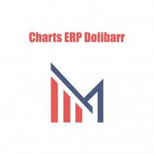 Erp Chart Chart Erp Dolibarr