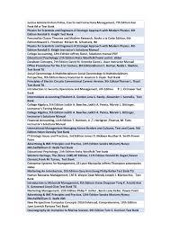 online dissertation examples graphic design