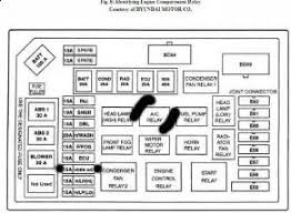 2002 hyundai xg350 fuse box diagram 2002 find image about wiring 2005 Hyundai Elantra Fuse Box Diagram 2005 infiniti fx35 fuse diagram moreover wiring diagram 2001 hyundai xg300 together with hyundai xg350 fuse 2004 hyundai elantra fuse box diagram
