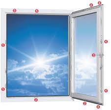Fenster Einbruchsicherung Smartstore
