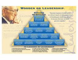 Coach Wooden's Leadership Game Plan For Success Principles for Success John Wooden 12