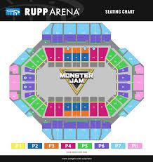 Monster Jam Rupp Arena