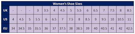 Birkenstock Size Conversion Chart Size Guide Ridgways