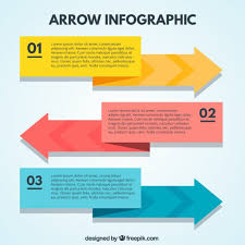 Arrow Infographic Under Fontanacountryinn Com