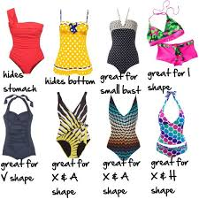 Swimsuit Body Type Chart Swimsuits For Your Body Shape Style Flattering Swimsuits