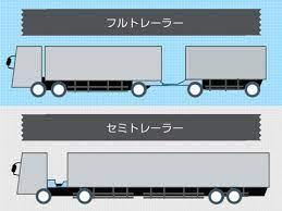 セミ トレーラー 寸法