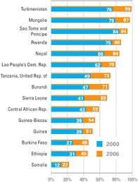 School Attendance Percentage Chart Www Bedowntowndaytona Com