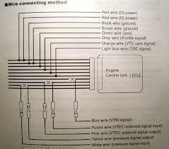 vafc2 wiring diagram simple wiring diagram vafc wiring diagram wiring diagram libraries wiring a homeline service panel how to install a vafcii