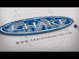 Chart Industries