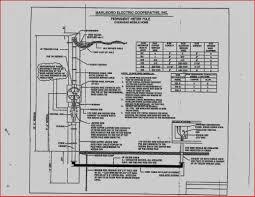 1992 bounder wiring diagram wiring diagram meta fleetwood bounder electrical diagram wiring diagram datasource 1992 bounder wiring diagram