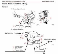mercruiser wiring diagram wirdig diagram also mercruiser cooling system diagram on 5 7 mercruiser