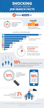 how job seekers can benefit from social medias the professional social network linkedin is the number 1 social network for recruitment learn more interesting facts from the infographic below