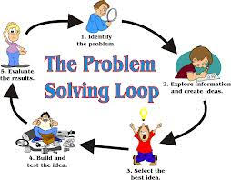 custom research papers on problem solving skills problem solving skills