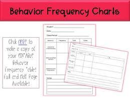 Behavior Frequency Tally Chart Editable
