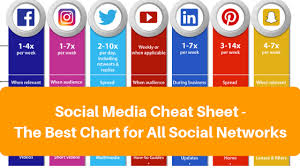 Chart On Social Media Social Media Cheat Sheet The Best Chart For All Social
