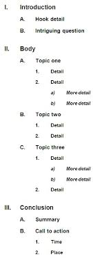 How To Make Essay Outline Eng 1 1 Creating An Outline For