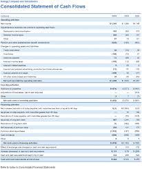 Statement Analysis To Financial Statement Analysis 10