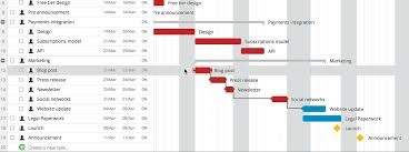 Gantt Chart Example For Research Proposal Gantt Chart Example For Research Proposal