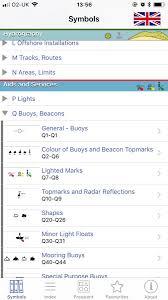 Nautical Chart Symbols App
